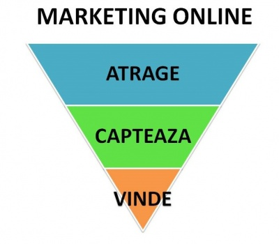 cursuri de marketing online general