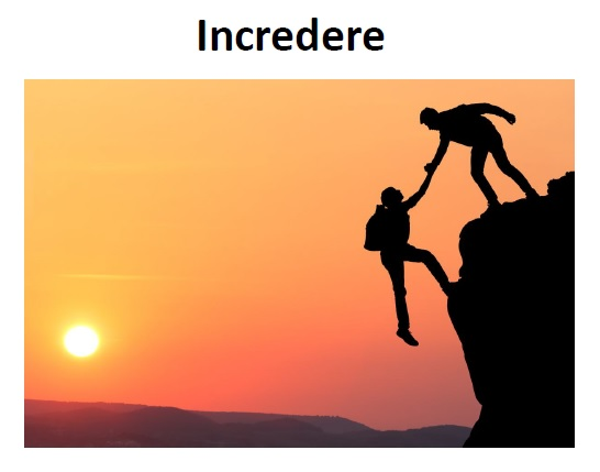 incredere blog