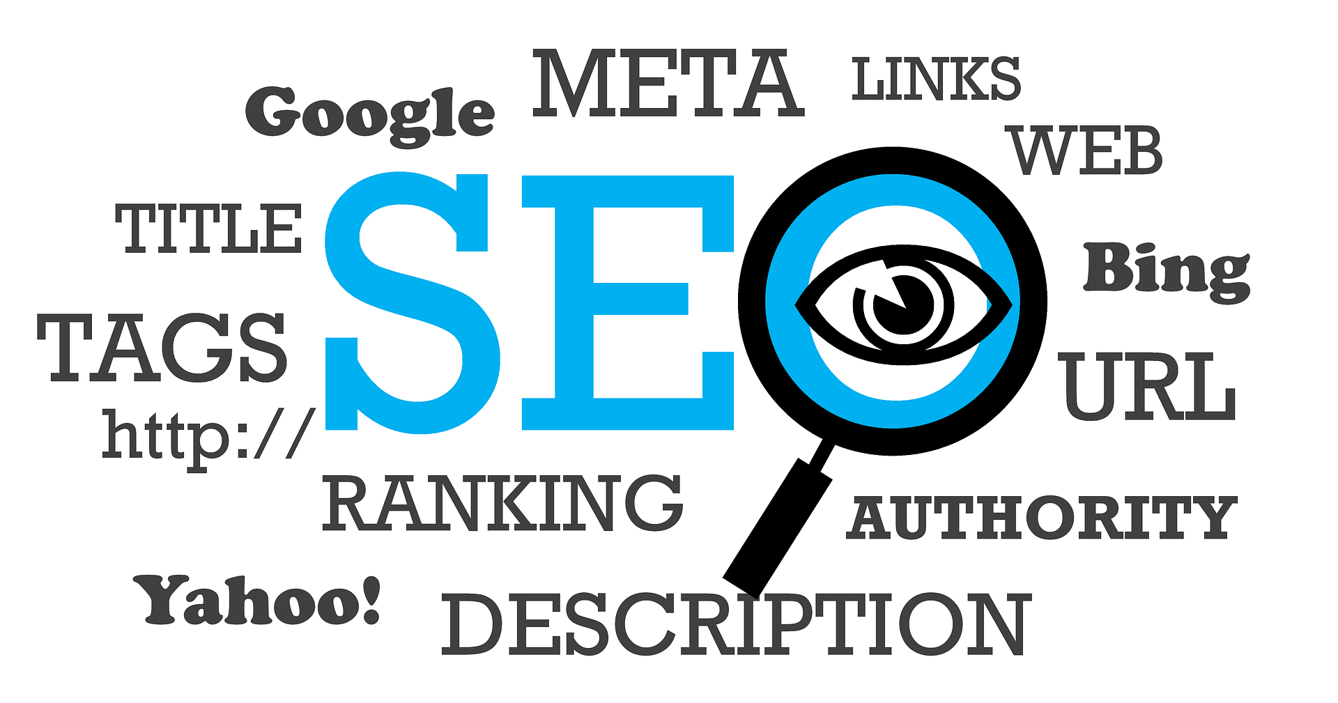 Optimizare seo site – ce trebuie sa faci pentru a urca in pozitiile Google